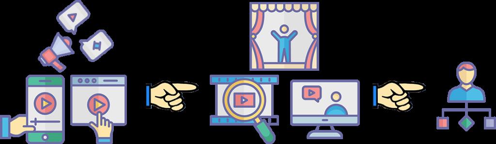 professionel videoproduktion eller filmproduktion